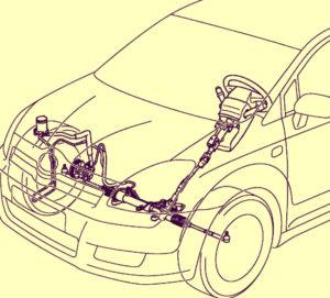 Диагностика рулевого управления